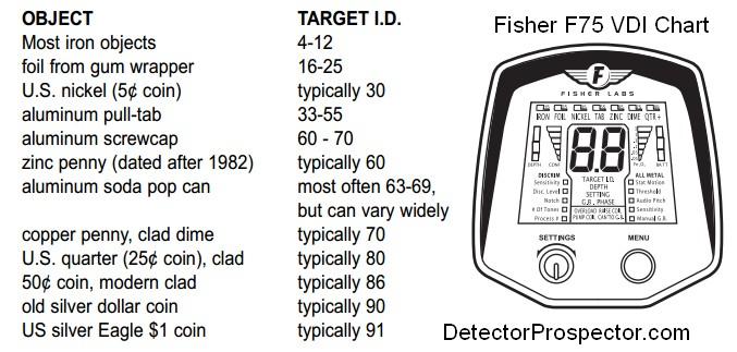 fisher-f75-vdi-chart.jpg