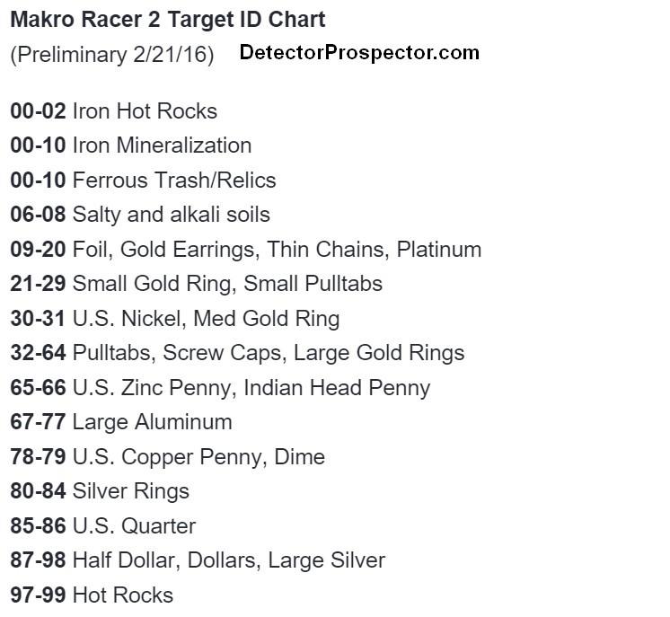 makro-racer-2-target-id-vdi-chart.jpg