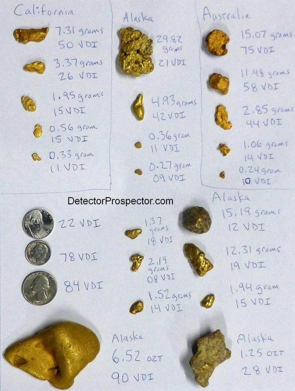 Gold nugget target id numbers metal detector herschbach