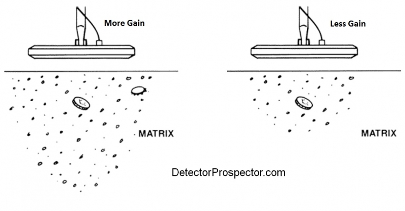 metal-detector-gain-sensitivity-matrix-search-area.jpg