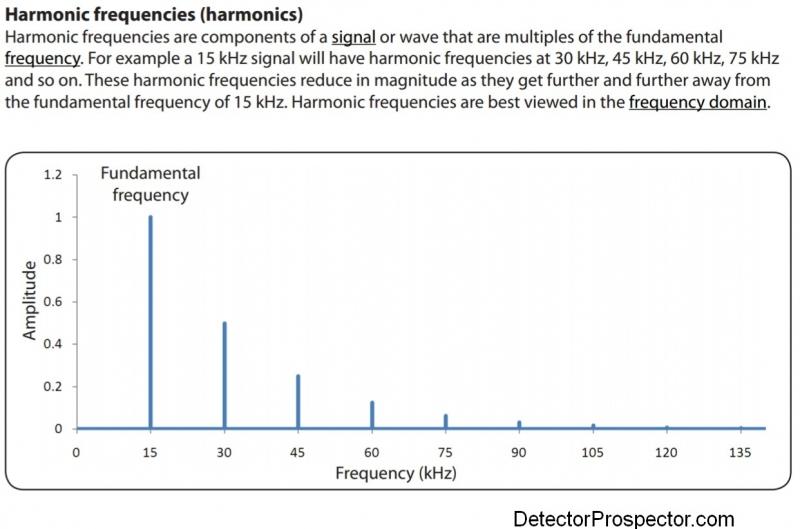 metal-detector-harmonic-frequencies.jpg