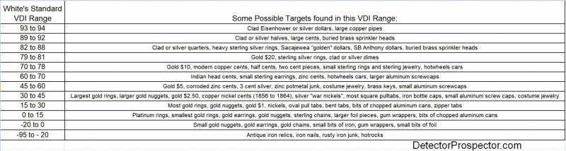 whites-expanded-target-id-possibilities.jpg