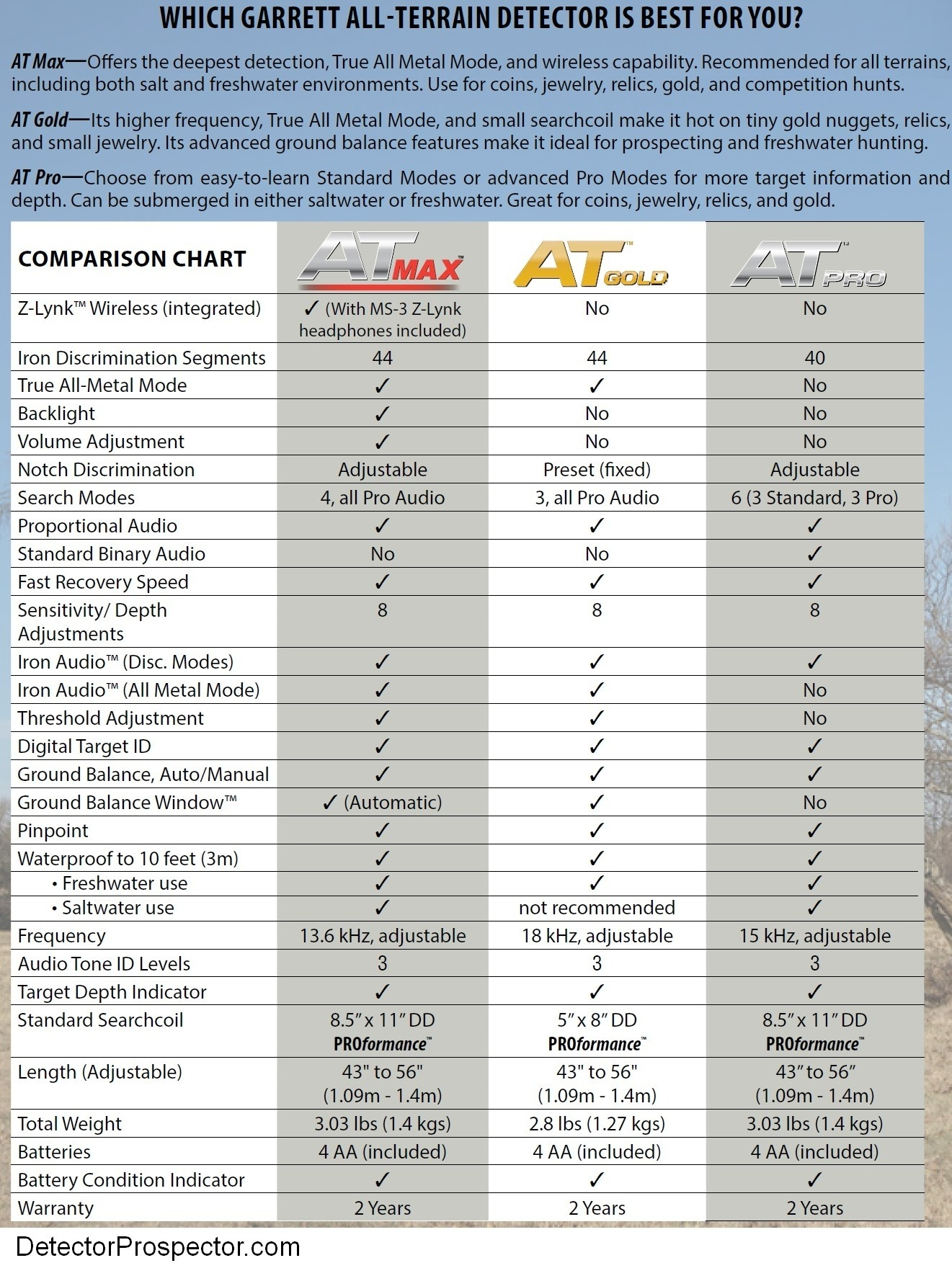 garrett-at-pro-gold-max-specification-comparison-chart.jpg