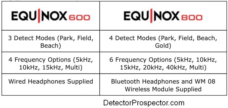 minelab-equinox-800-600-comparison.jpg