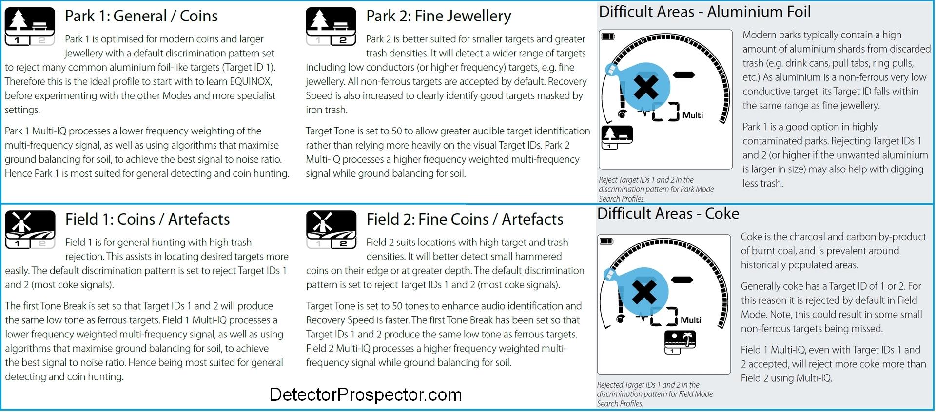 minelab-equinox-park-field-search-profiles-detail.jpg