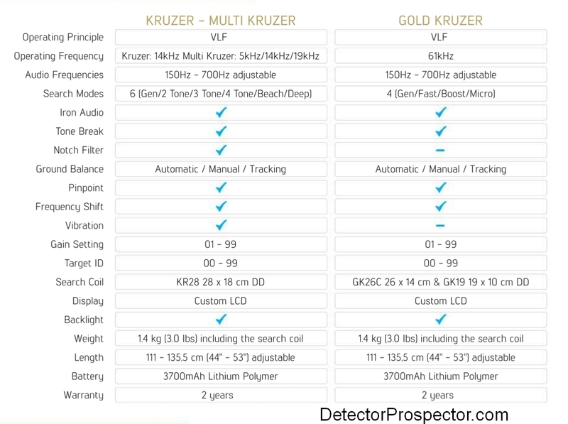 makro-gold-multi-kruzer-specifications.jpg
