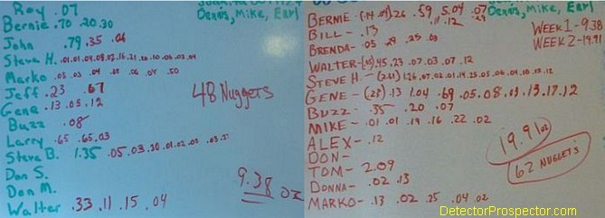 ganes-results-board-2011.jpg