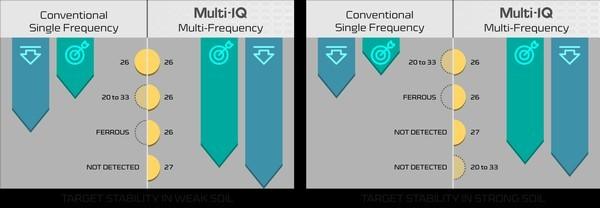 conventional-vlf-multi-iq-compared.jpg