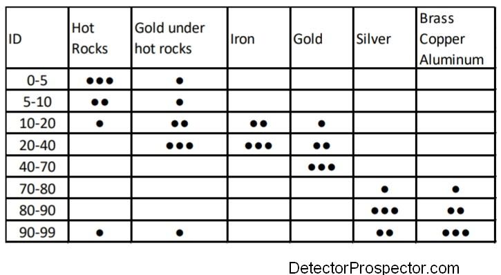 makro-gold-kruzer-target-id-chart-herschbach.jpg