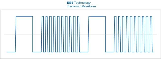 minelab-bbs-transmit-waveform.jpg