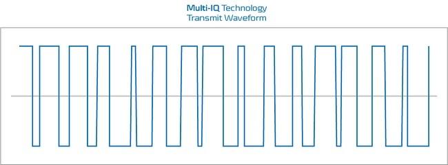minelab-multi-iq-transmit-waveform.jpg