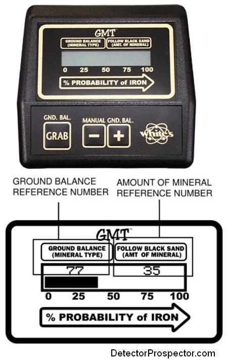 whites-gmt-probability-meter-follow-black-sand.jpg
