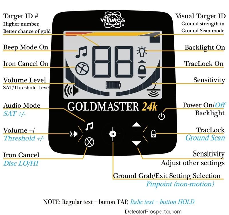 whites-goldmaster-24k-lcd-display-control-descriptions.jpg