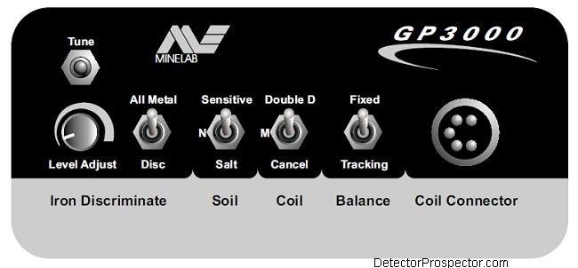 minelab-gp3000_front_panel.jpg