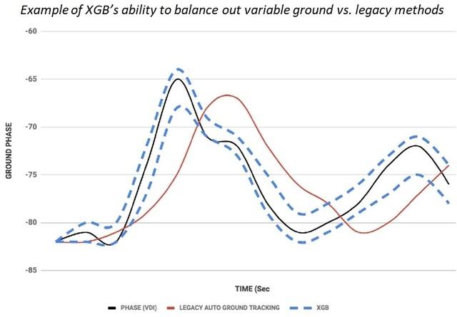 whites-goldmaster-24k-xgb-ground-balance-chart-small.jpg