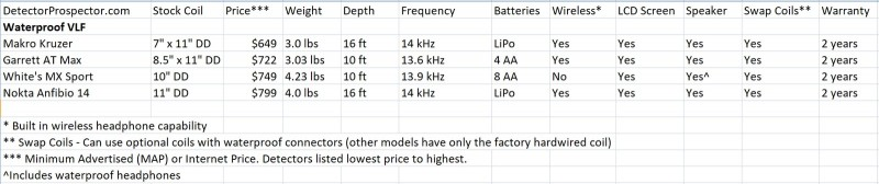 14-khz-single-frequency-waterproof-metal-detectors.jpg