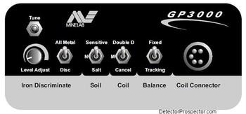 minelab-gp-3000-control-panel-display.jpg