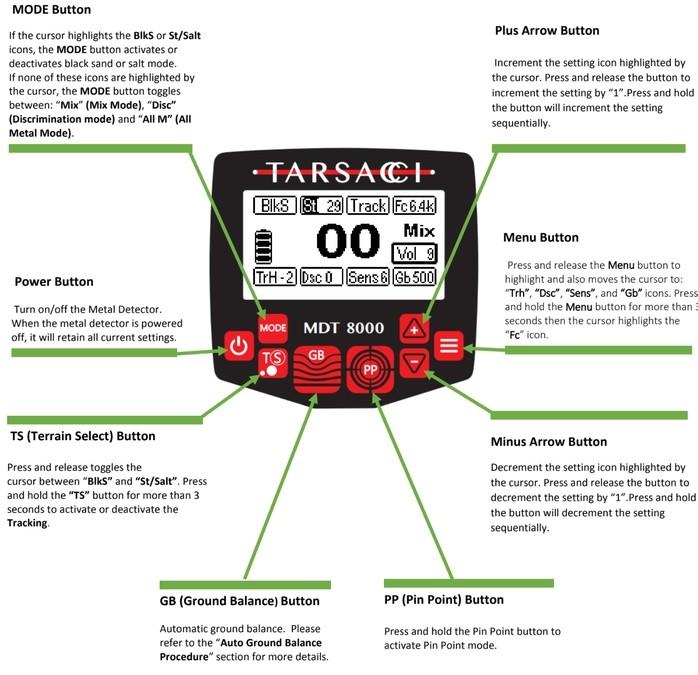 tarsacci-mdt-8000-metal-detector-controls.jpg