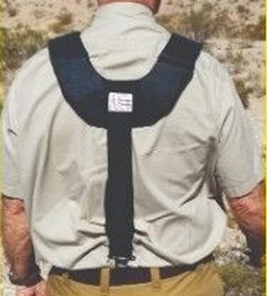 docs-harness.jpg