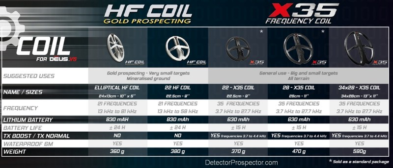 xp-orx-coil-options-specifications.jpg