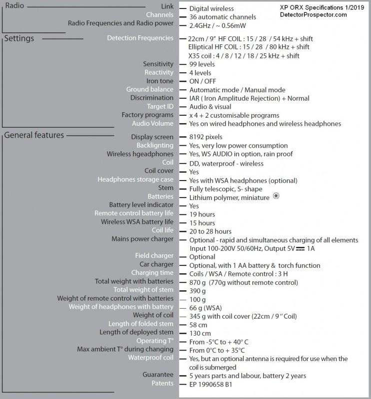 xp-orx-specification-list.jpg
