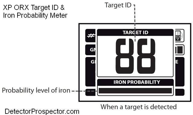 xp-orx-target-id-iron-probability-meter.jpg