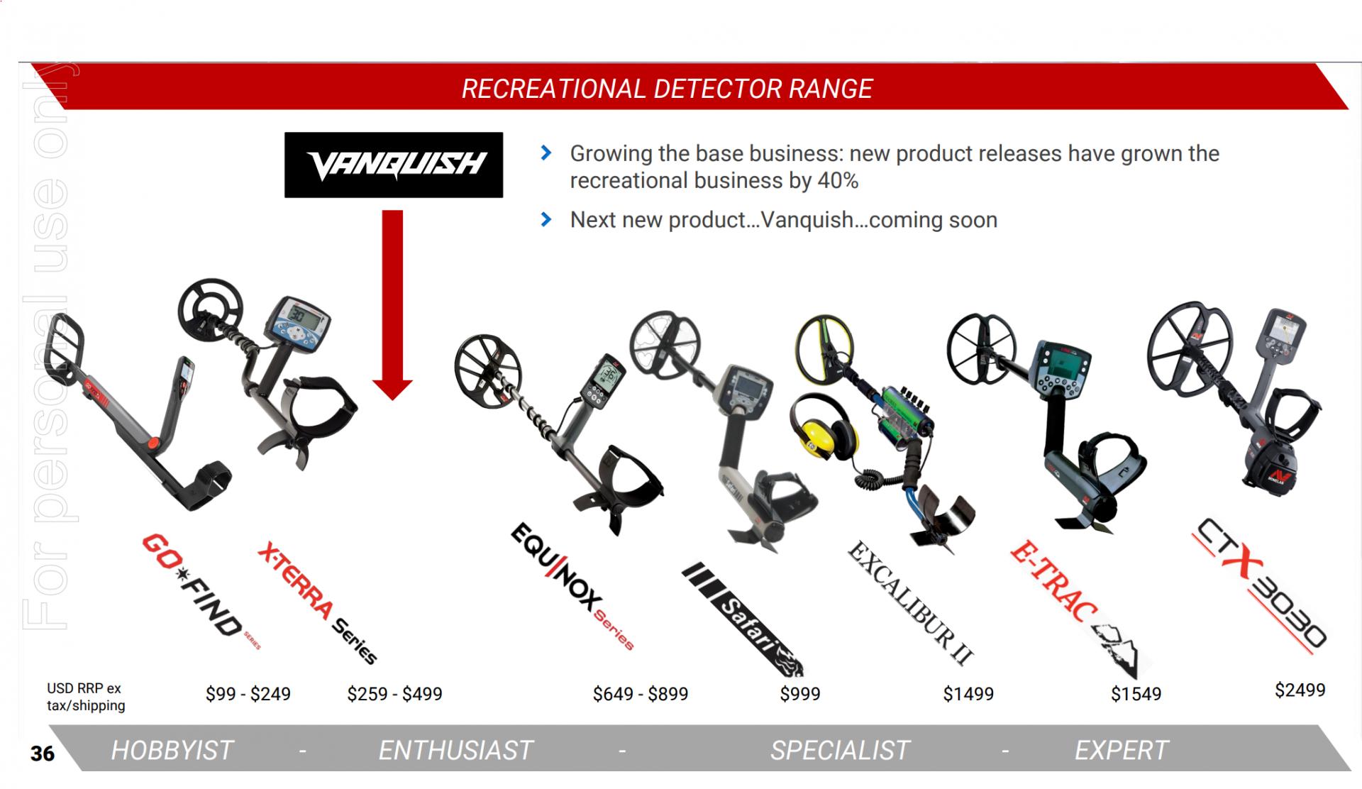 Image result for Minelab vanquish prices