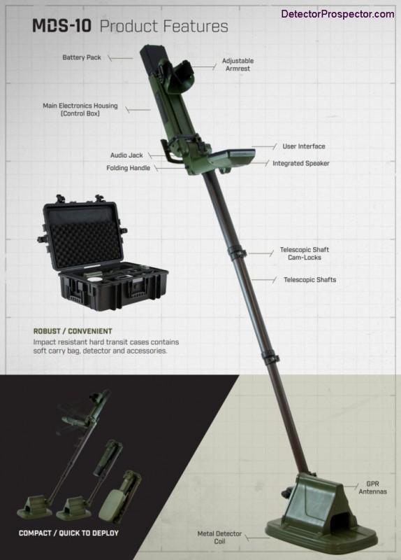 minelab-mds-10-countermine-detector-features.jpg