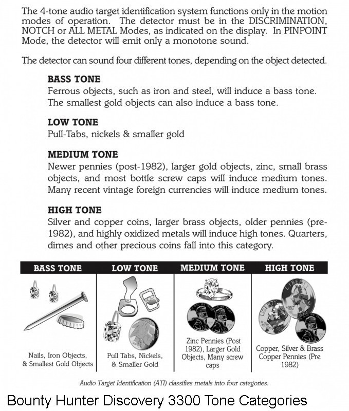 bounty-hunter-discovery-3300-tone-categories.jpg