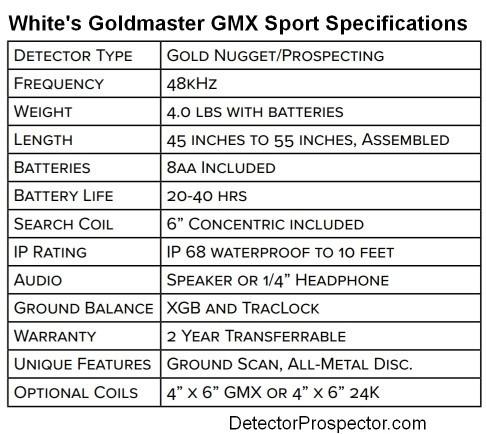 whites-goldmaster-gmx-sport-specificatons-sheet.jpg
