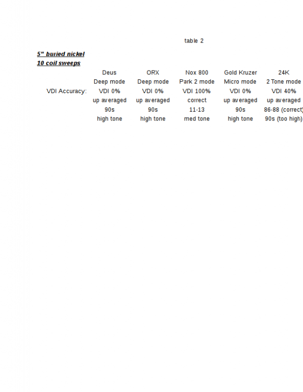 Jeff-McClendon_gold-detector_comparison-table2.thumb.png.5be7c51a1d5eaebfd341f39bcc5b1939.png