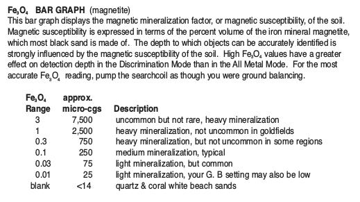 Fisher-F75_mineralization-msmt.png.f704bcefacb714b98e117c8a65cb1b9e.png