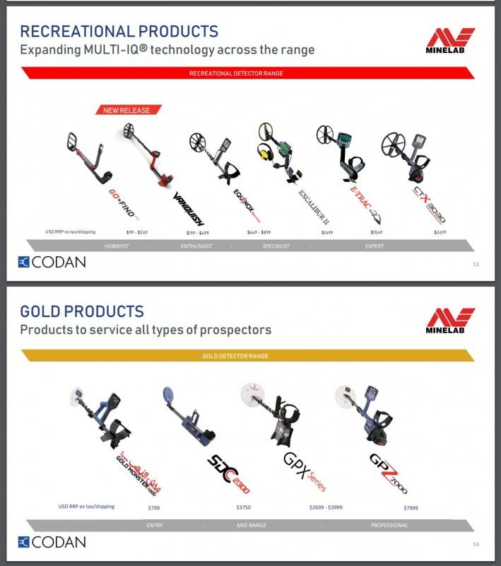 minelab-2020-product-lineup.jpg