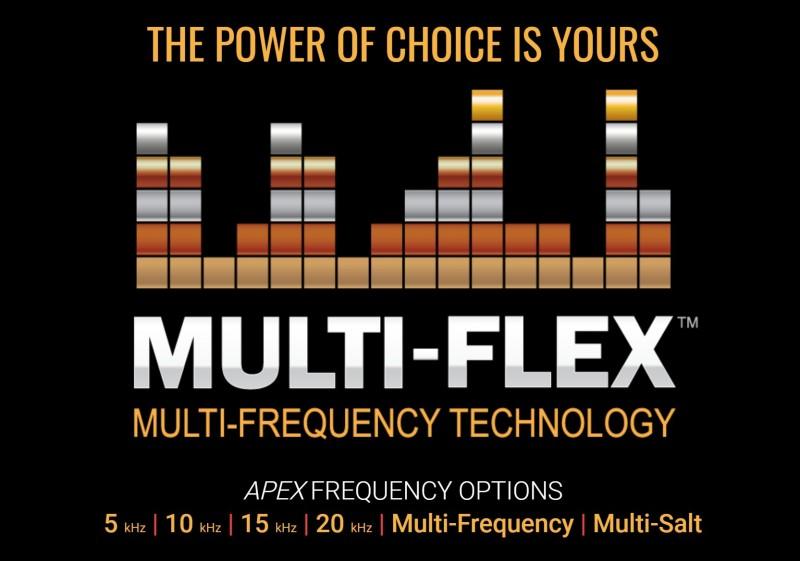 garrett-multiflex-multifrequency-selectable-frequency-technology.jpg