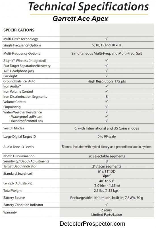garrett-ace-apex-metal-detector-technical-specifications.jpg