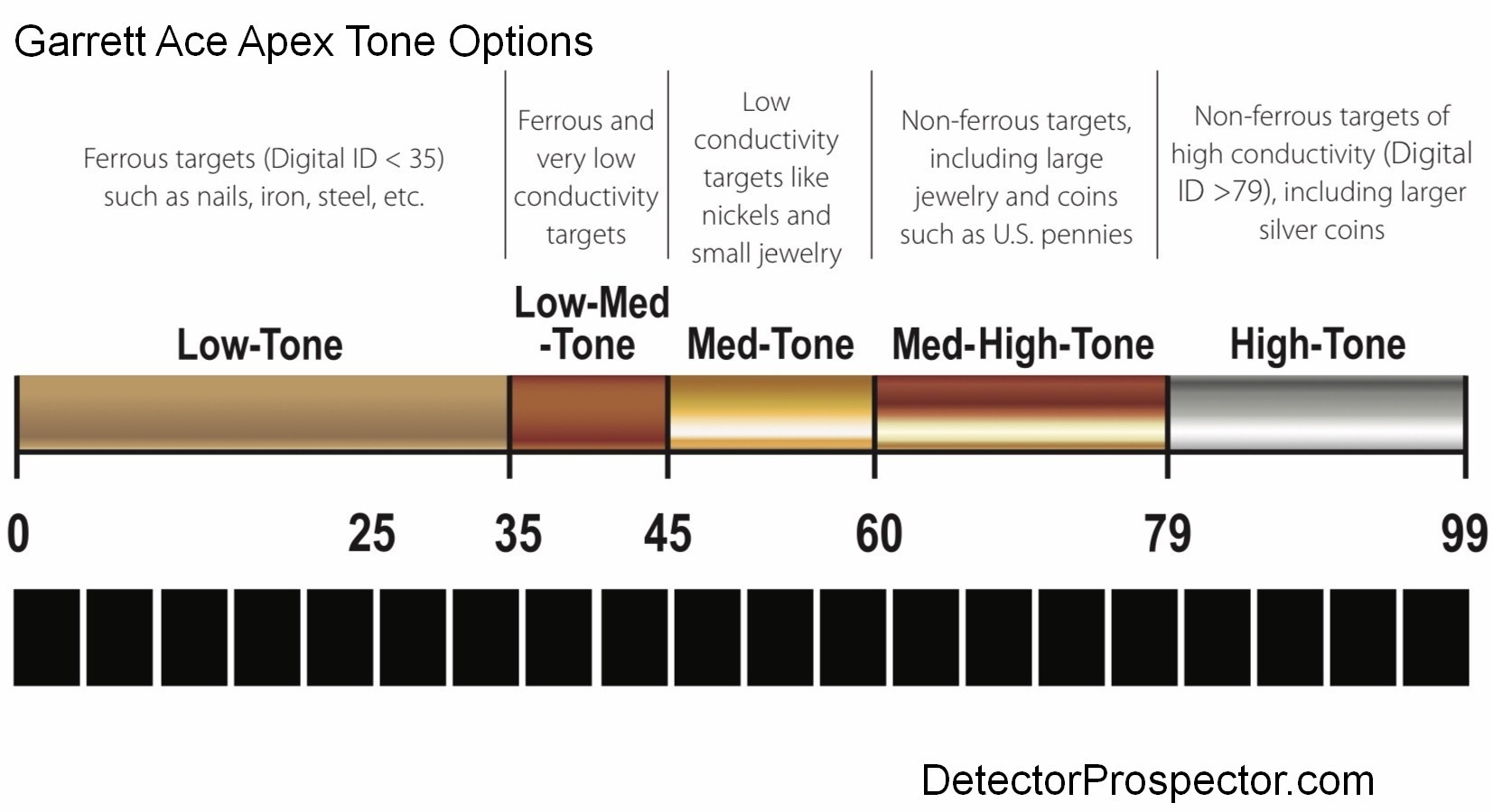 garrett-ace-apex-tone-options.jpg