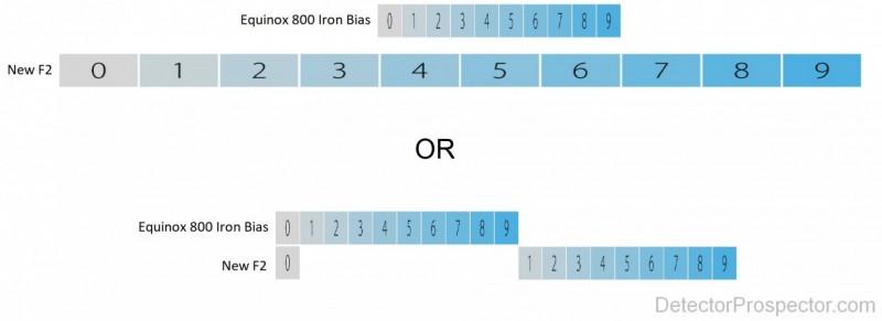minelab-equinox-iron-bias-fe-fe2-old-new.jpg