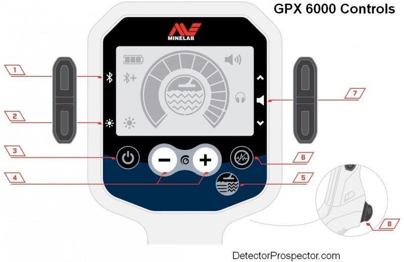 minelab-gpx-6000-control-functions-described.jpg