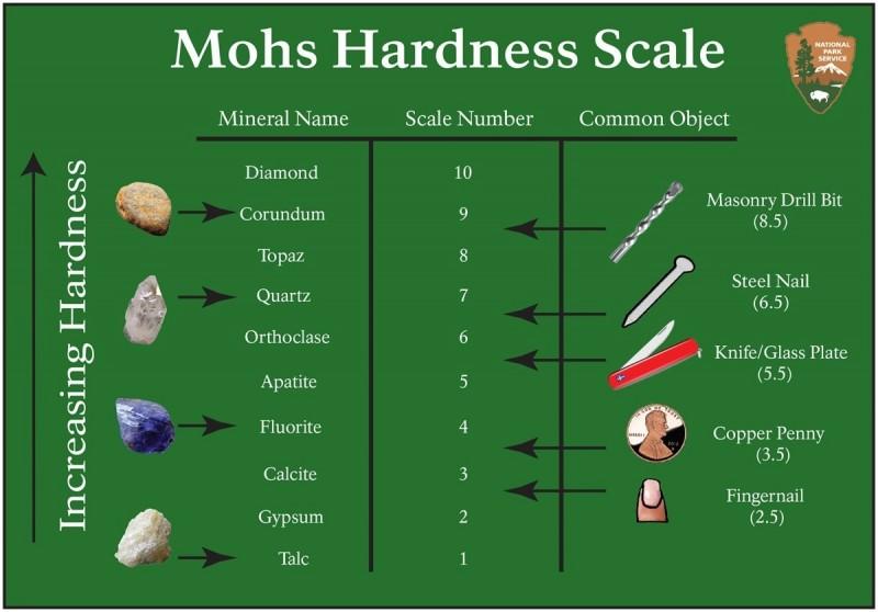 mohs-hardness-scale.jpg